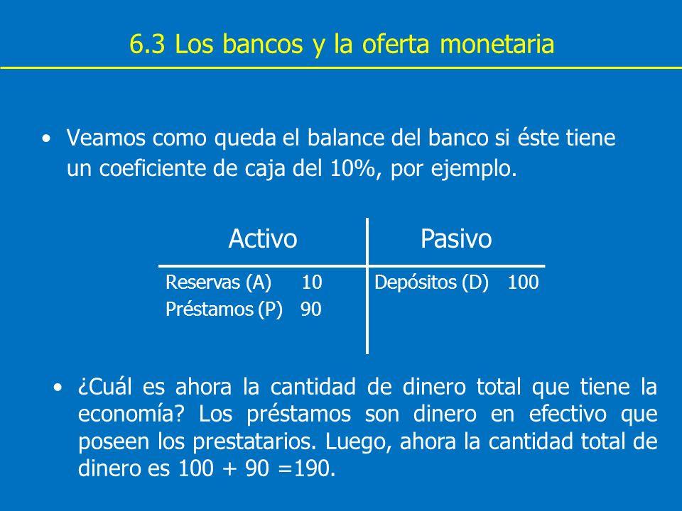 6.3 Los bancos y la oferta monetaria Veamos como queda el balance del banco si éste tiene un coeficiente de caja del 10%, por ejemplo. ActivoPasivo Re