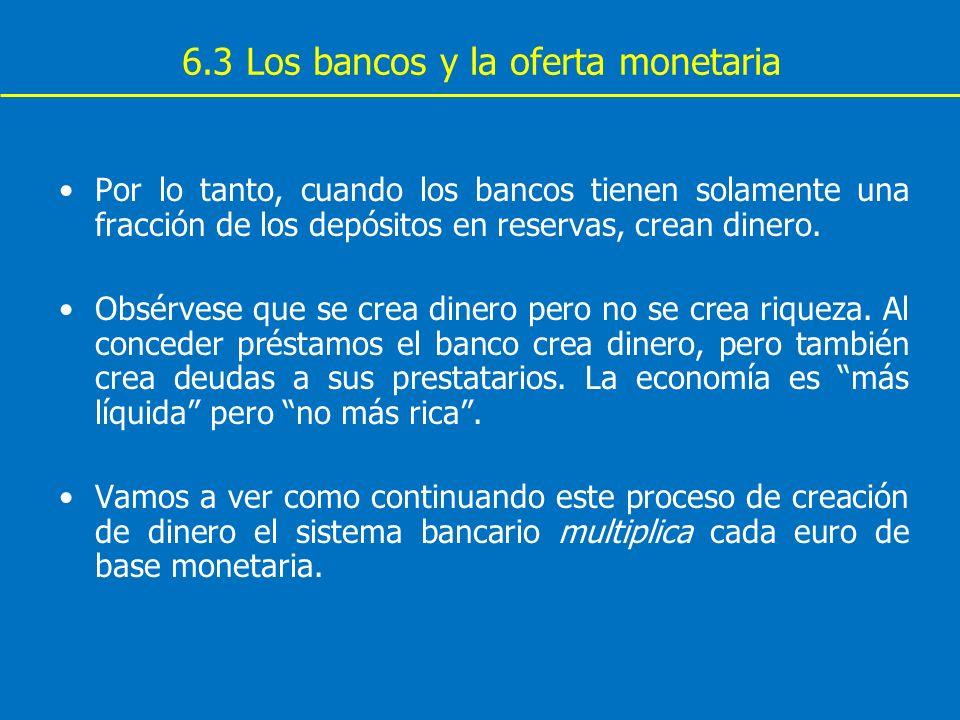 6.3 Los bancos y la oferta monetaria Por lo tanto, cuando los bancos tienen solamente una fracción de los depósitos en reservas, crean dinero. Obsérve