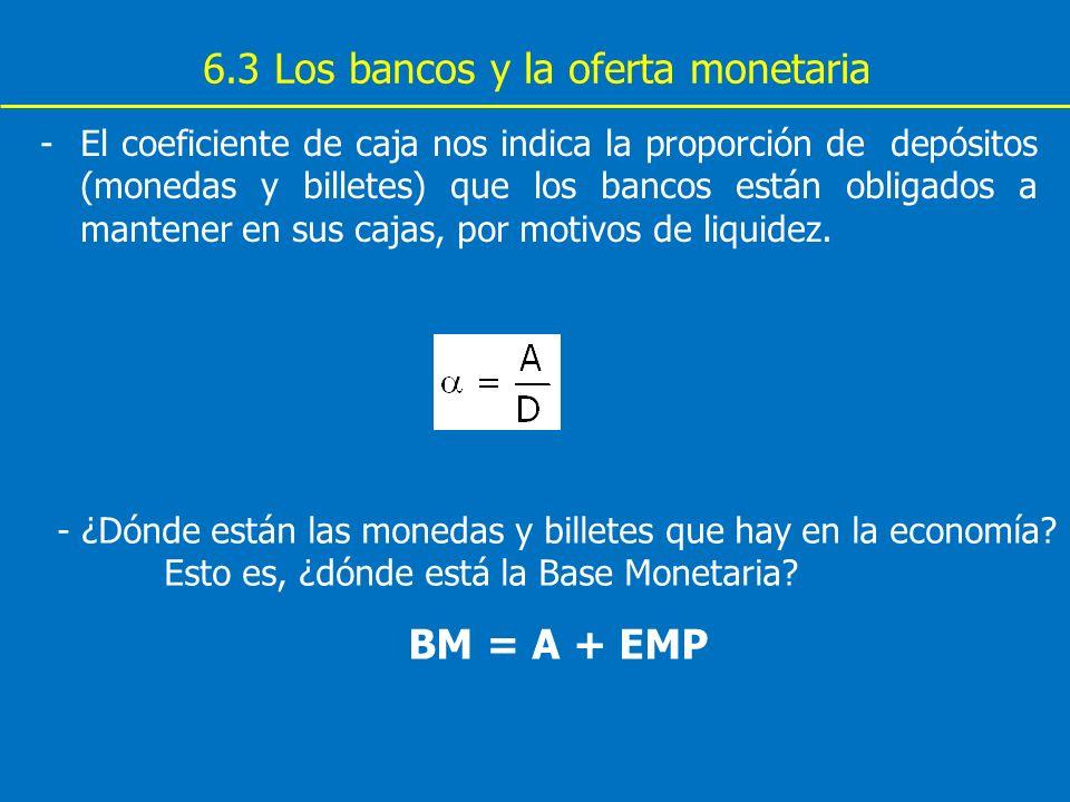 6.3 Los bancos y la oferta monetaria -El coeficiente de caja nos indica la proporción de depósitos (monedas y billetes) que los bancos están obligados