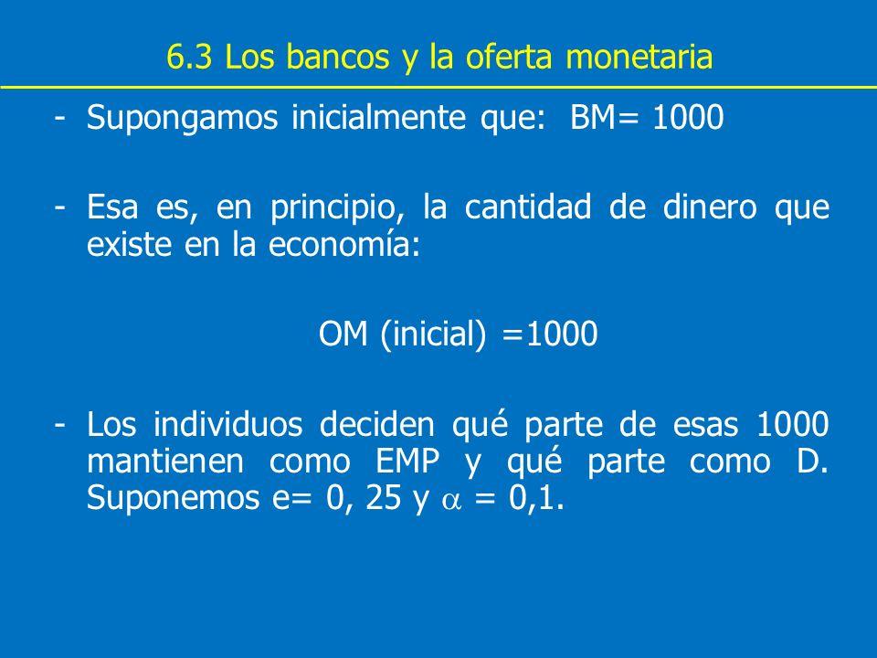 6.3 Los bancos y la oferta monetaria -Supongamos inicialmente que: BM= 1000 -Esa es, en principio, la cantidad de dinero que existe en la economía: OM