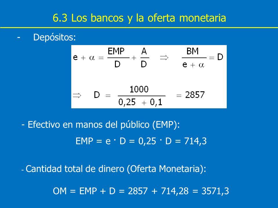 6.3 Los bancos y la oferta monetaria -Depósitos: - Efectivo en manos del público (EMP): EMP = e · D = 0,25 · D = 714,3 - Cantidad total de dinero (Ofe