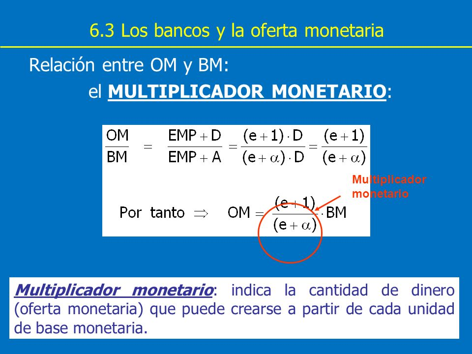 6.3 Los bancos y la oferta monetaria Relación entre OM y BM: el MULTIPLICADOR MONETARIO: Multiplicador monetario: indica la cantidad de dinero (oferta