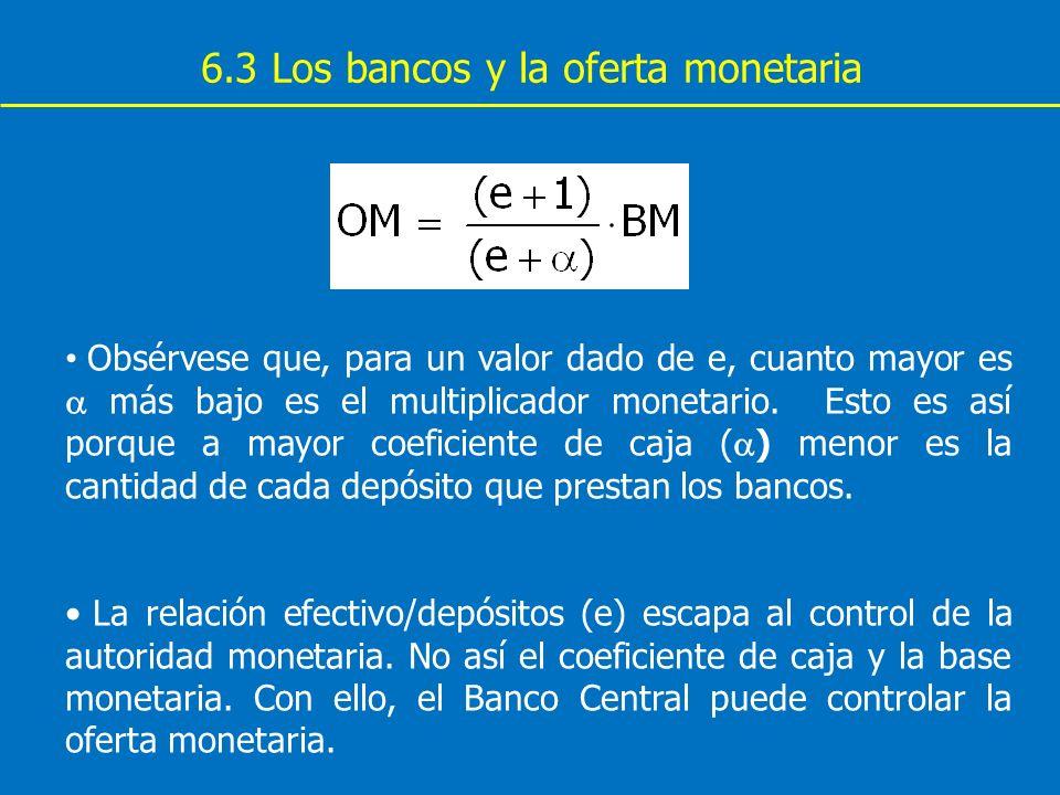 6.3 Los bancos y la oferta monetaria Obsérvese que, para un valor dado de e, cuanto mayor es más bajo es el multiplicador monetario. Esto es así porqu