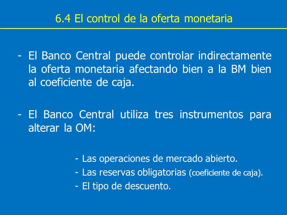 6.4 El control de la oferta monetaria -El Banco Central puede controlar indirectamente la oferta monetaria afectando bien a la BM bien al coeficiente