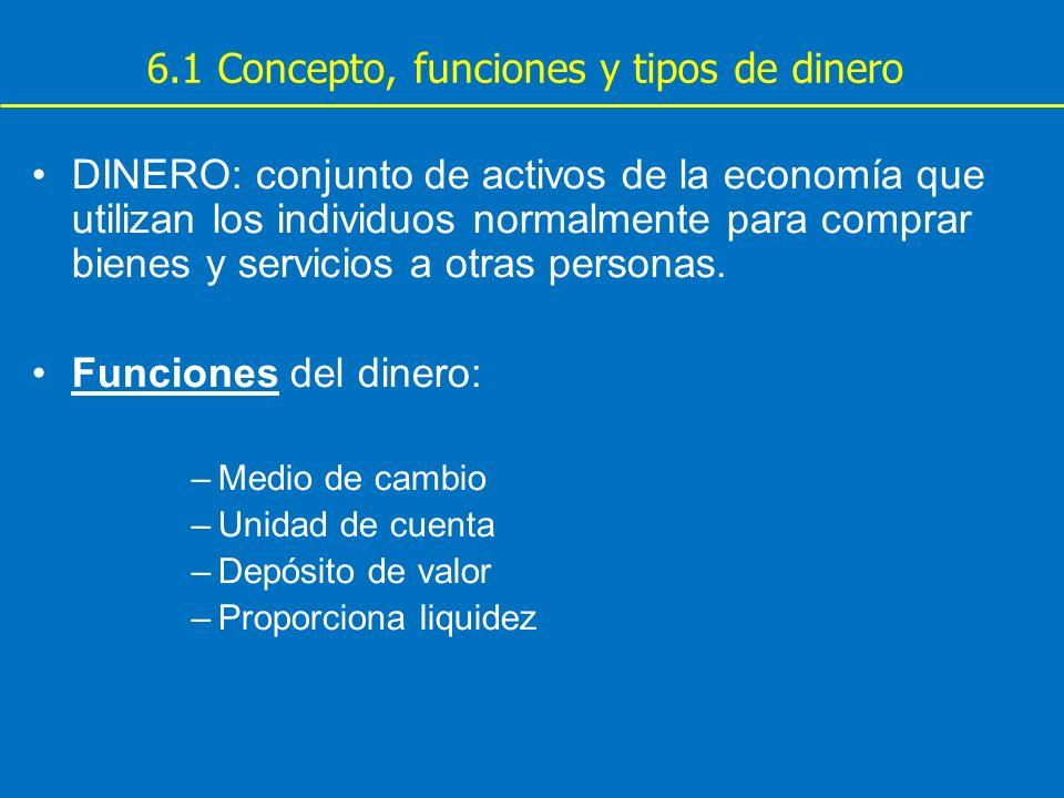 6.1 Concepto, funciones y tipos de dinero DINERO: conjunto de activos de la economía que utilizan los individuos normalmente para comprar bienes y ser