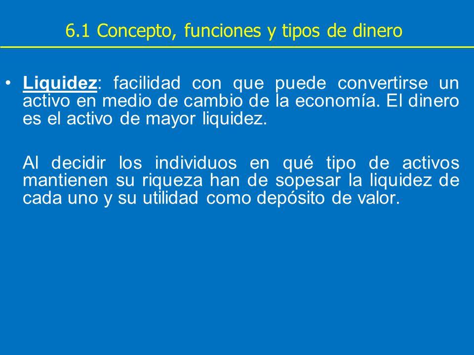 6.1 Concepto, funciones y tipos de dinero Liquidez: facilidad con que puede convertirse un activo en medio de cambio de la economía. El dinero es el a