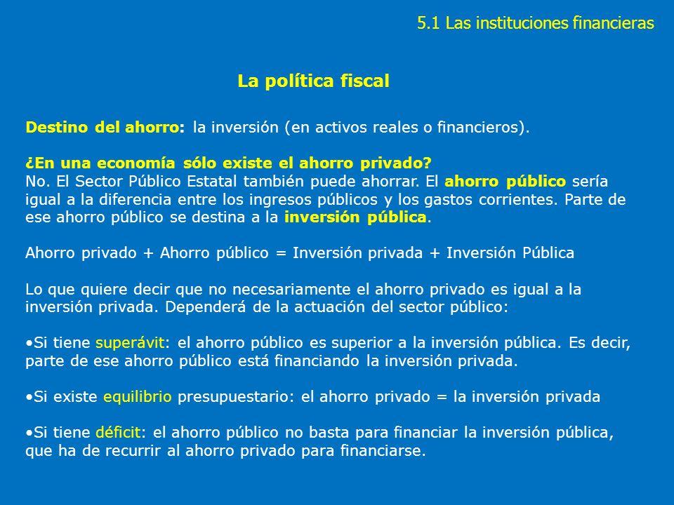 La política fiscal Variables que influyen en la inversión: 1.Expectativas de los agentes económicos, sobre todo, empresas.