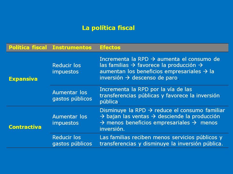 50 Presupuesto Gastos Consolidados EL PRESUPUESTO PARA 2007