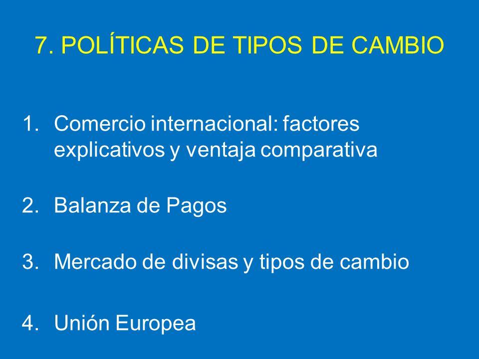 7. POLÍTICAS DE TIPOS DE CAMBIO 1.Comercio internacional: factores explicativos y ventaja comparativa 2.Balanza de Pagos 3.Mercado de divisas y tipos