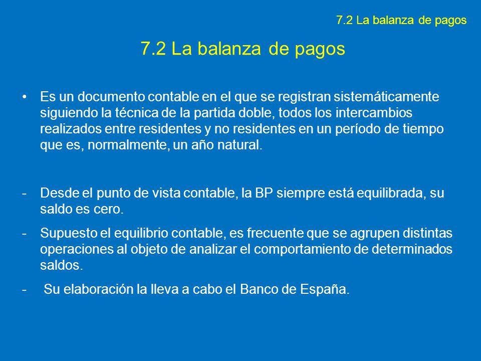 7.2 La balanza de pagos Es un documento contable en el que se registran sistemáticamente siguiendo la técnica de la partida doble, todos los intercamb