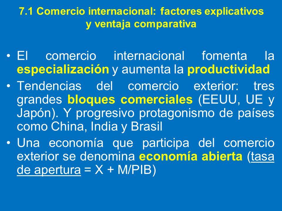 7.1 Comercio internacional: factores explicativos y ventaja comparativa El comercio internacional fomenta la especialización y aumenta la productivida