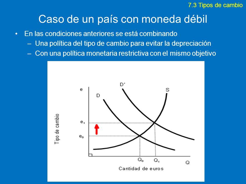 Caso de un país con moneda débil En las condiciones anteriores se está combinando –Una política del tipo de cambio para evitar la depreciación –Con un