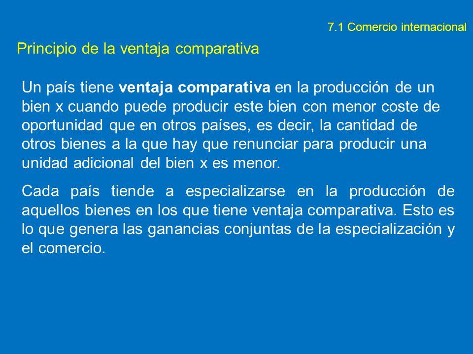 Principio de la ventaja comparativa Un país tiene ventaja comparativa en la producción de un bien x cuando puede producir este bien con menor coste de