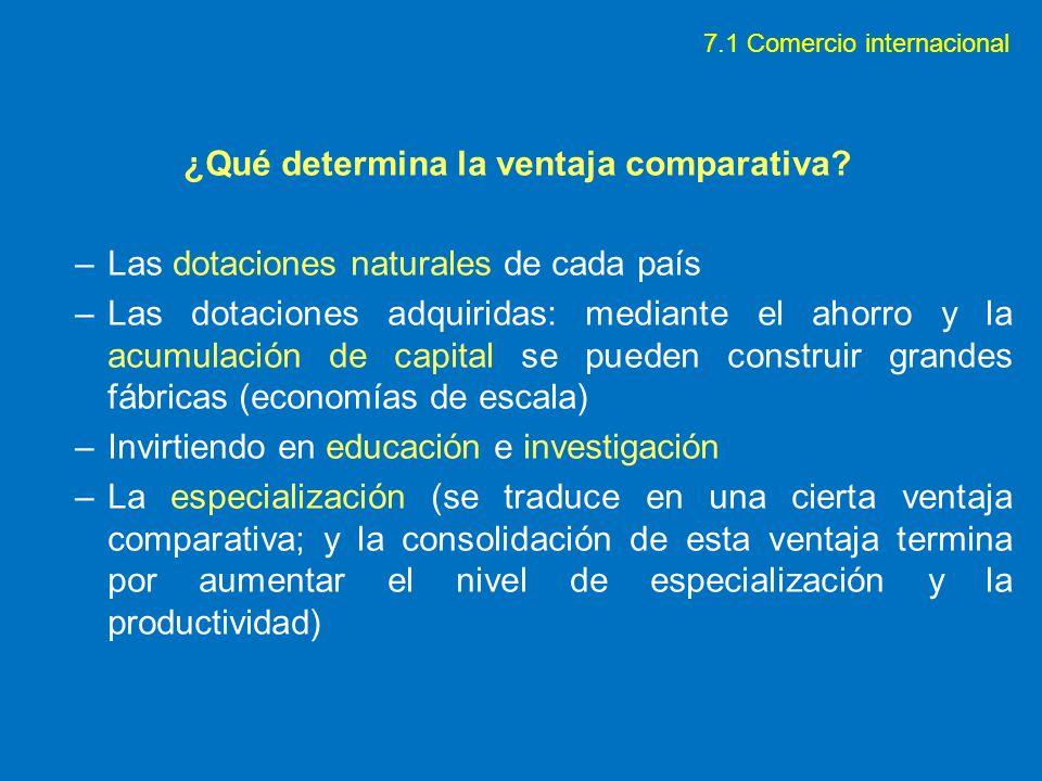 ¿Qué determina la ventaja comparativa? –Las dotaciones naturales de cada país –Las dotaciones adquiridas: mediante el ahorro y la acumulación de capit