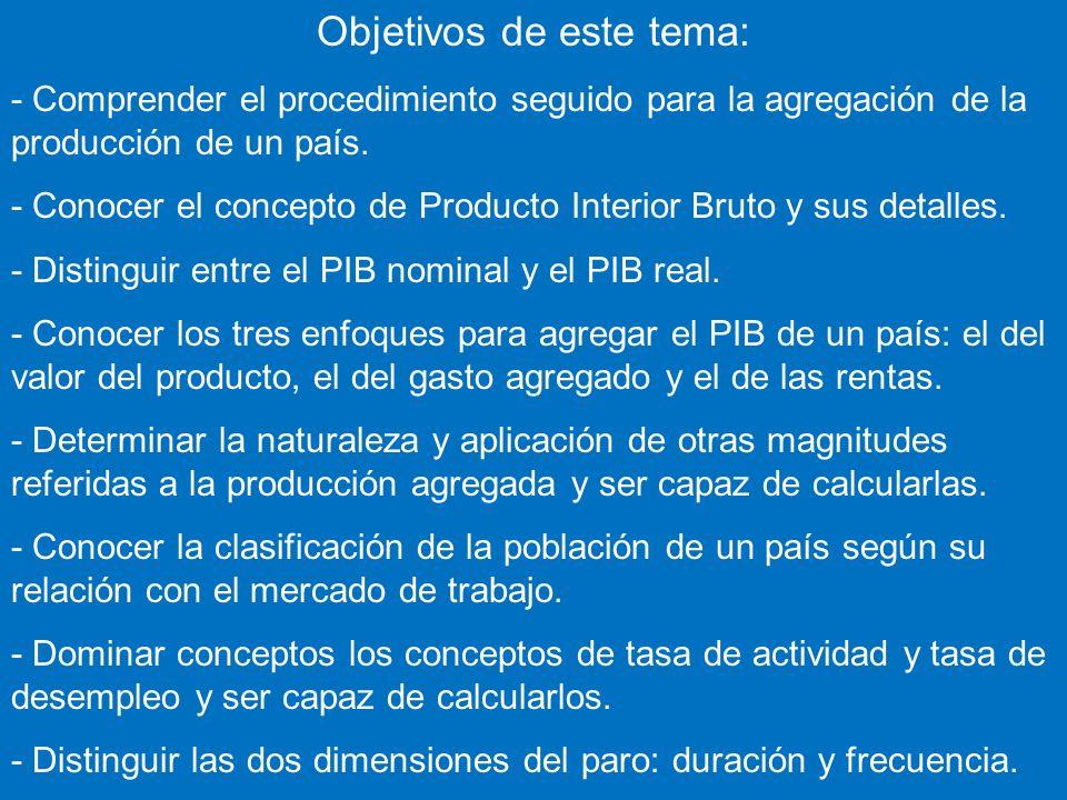 4.2 La medición y los componentes del PIB GASTO PÚBLICO (o COMPRAS DEL ESTADO) Gasto en bienes y servicios de la administración central y de las administraciones regionales y locales.