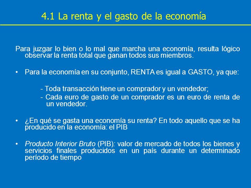 4.1 La renta y el gasto de la economía Por tanto: PIB puede calcularse de dos formas alternativas: 1) sumando el gasto total de los hogares; 2) sumando la renta total (salarios, alquileres y beneficios) pagada por las empresas.
