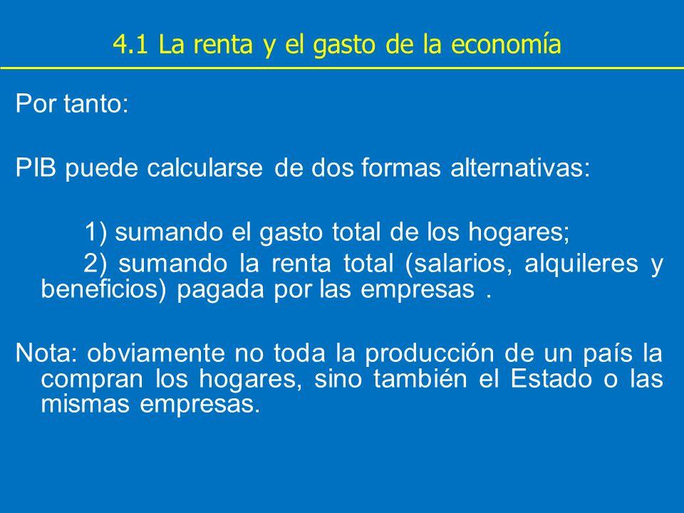 4.3 PIB real y nominal.El deflactor del PIB ¿Cómo calcular el PIB real.