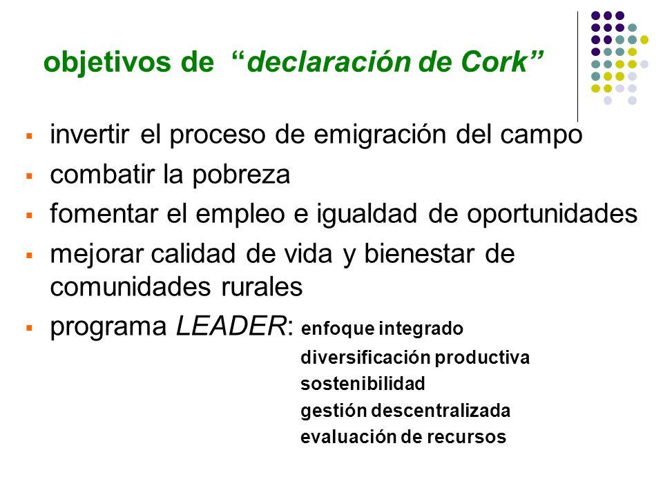 objetivos de declaración de Cork invertir el proceso de emigración del campo combatir la pobreza fomentar el empleo e igualdad de oportunidades mejora