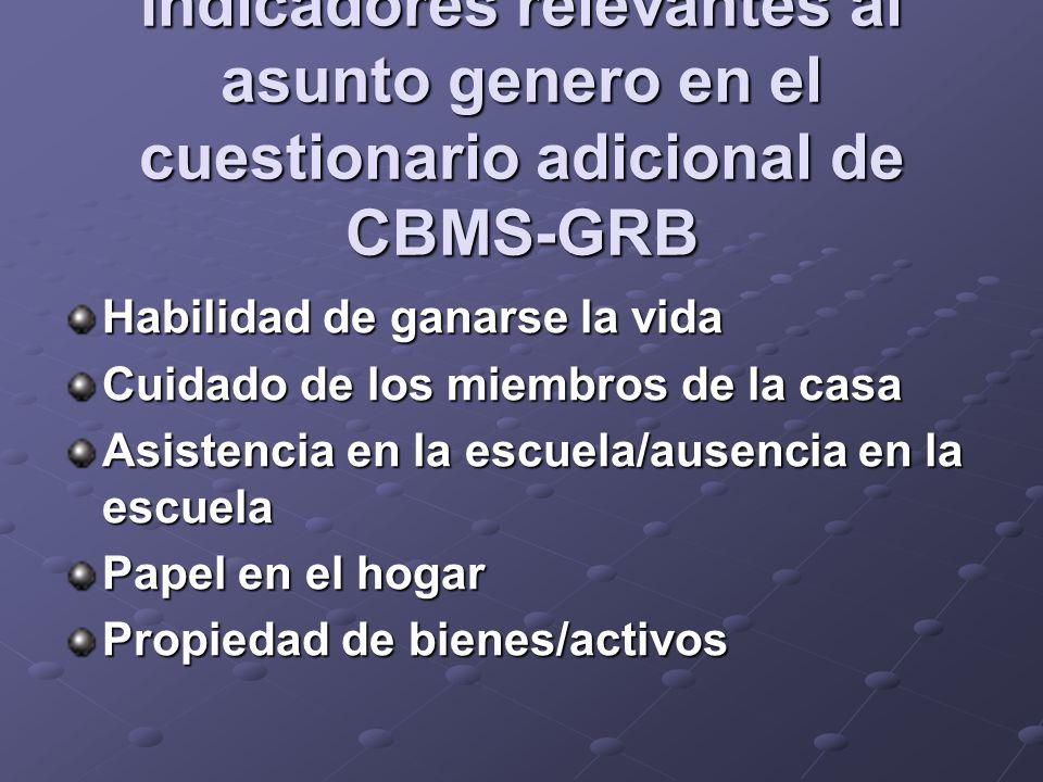 Indicadores relevantes al asunto genero en el cuestionario adicional de CBMS-GRB Habilidad de ganarse la vida Cuidado de los miembros de la casa Asistencia en la escuela/ausencia en la escuela Papel en el hogar Propiedad de bienes/activos