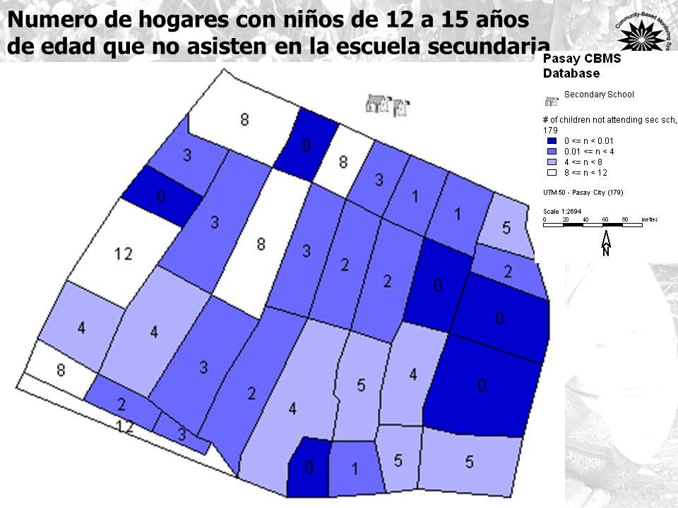 Numero de hogares con niños de 12 a 15 años de edad que no asisten en la escuela secundaria B8 B7 B6 B9 B1 B5 B4 B3 B2 B25 B21 B10 B20 B13 B14 B11 B30 B31 B28 B29 B27 B24 B15 B12 B17B18 B16 B19 B23 B22 B26 B33 B34 B32