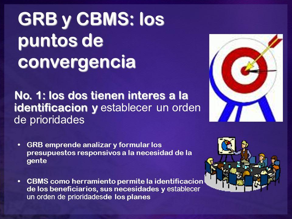 GRB y CBMS: los puntos de convergencia No. 1: los dos tienen interes a la identificacion y No. 1: los dos tienen interes a la identificacion y estable