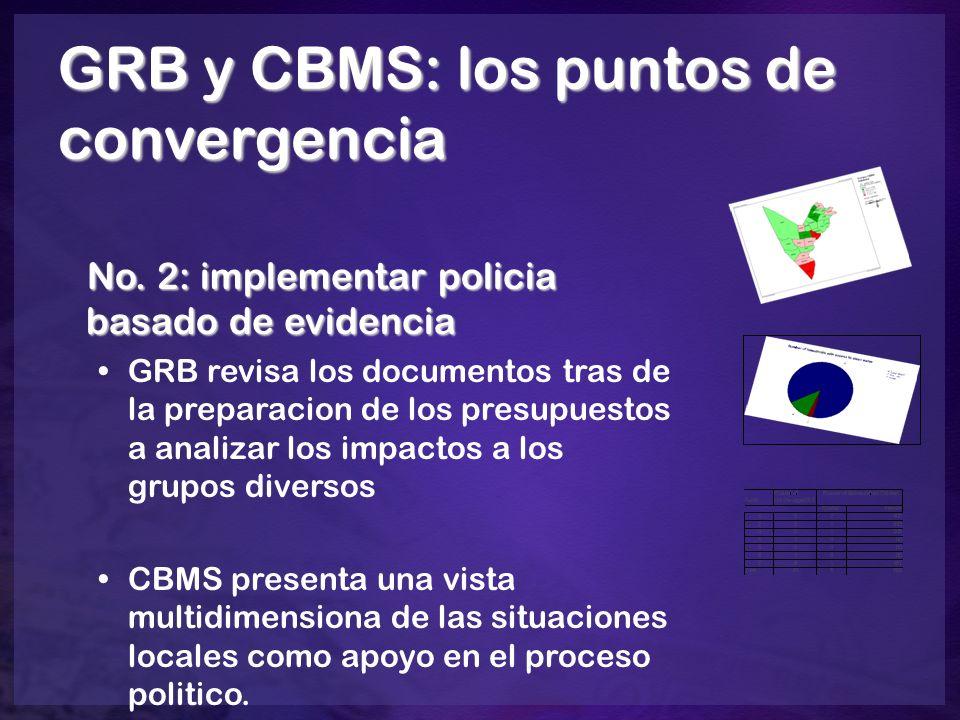 GRB y CBMS: los puntos de convergencia No. 2: implementar policia basado de evidencia No. 2: implementar policia basado de evidencia GRB revisa los do