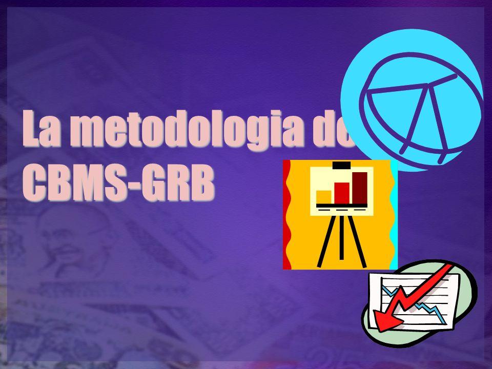 La metodologia de CBMS-GRB