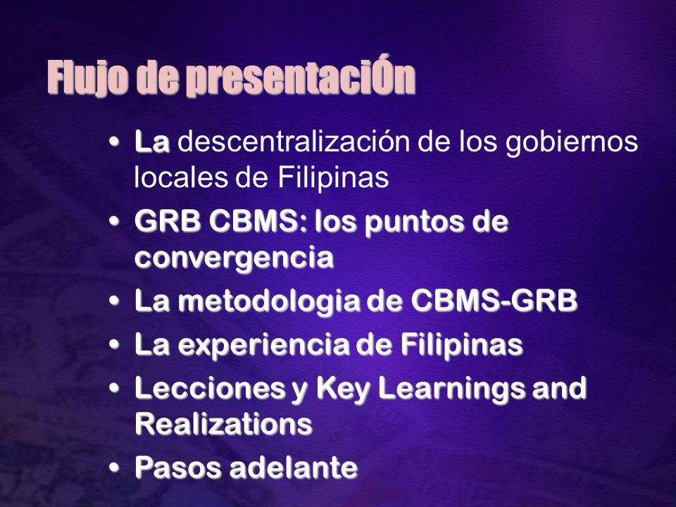 Flujo de presentaciÓn LaLa descentralización de los gobiernos locales de Filipinas GRB CBMS: los puntos de convergenciaGRB CBMS: los puntos de convergencia La metodologia de CBMS-GRBLa metodologia de CBMS-GRB La experiencia de FilipinasLa experiencia de Filipinas Lecciones y Key Learnings and RealizationsLecciones y Key Learnings and Realizations Pasos adelantePasos adelante