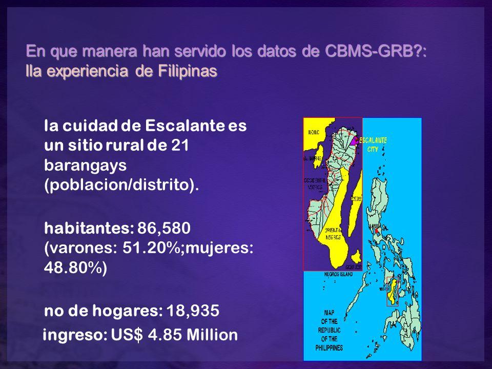 En que manera han servido los datos de CBMS-GRB?: lla experiencia de Filipinas la cuidad de Escalante es un sitio rural de 21 barangays (poblacion/dis