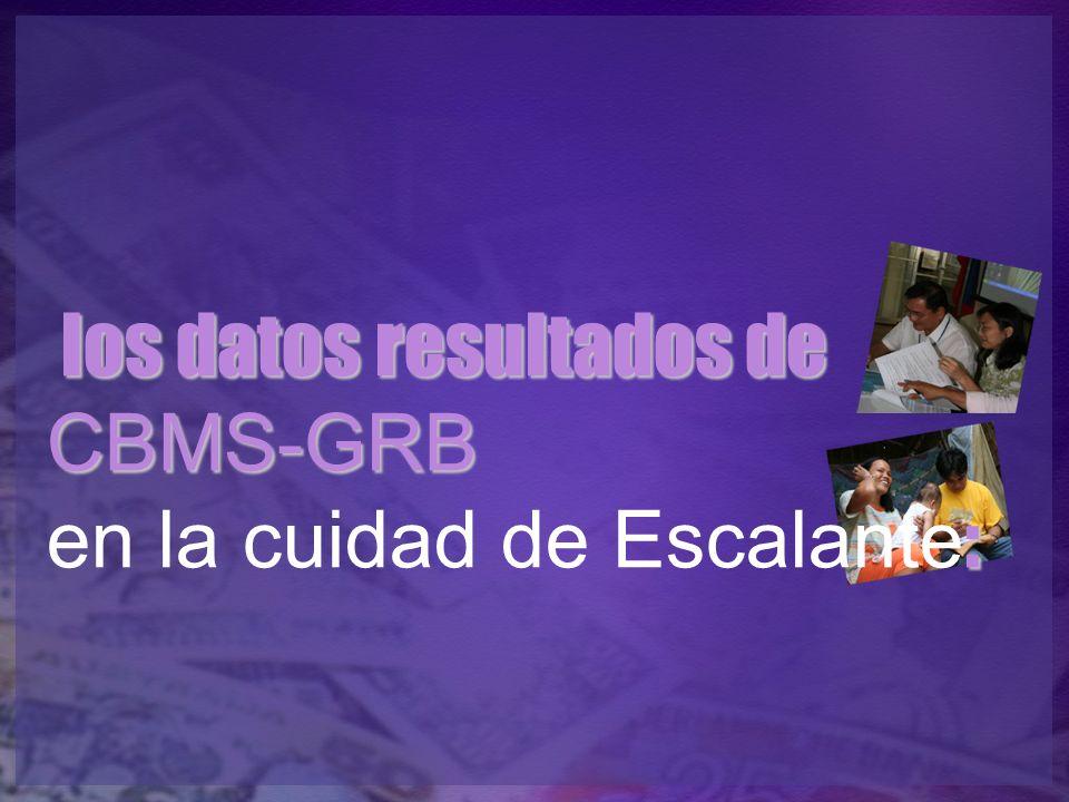 los datos resultados de los datos resultados deCBMS-GRB : en la cuidad de Escalante :