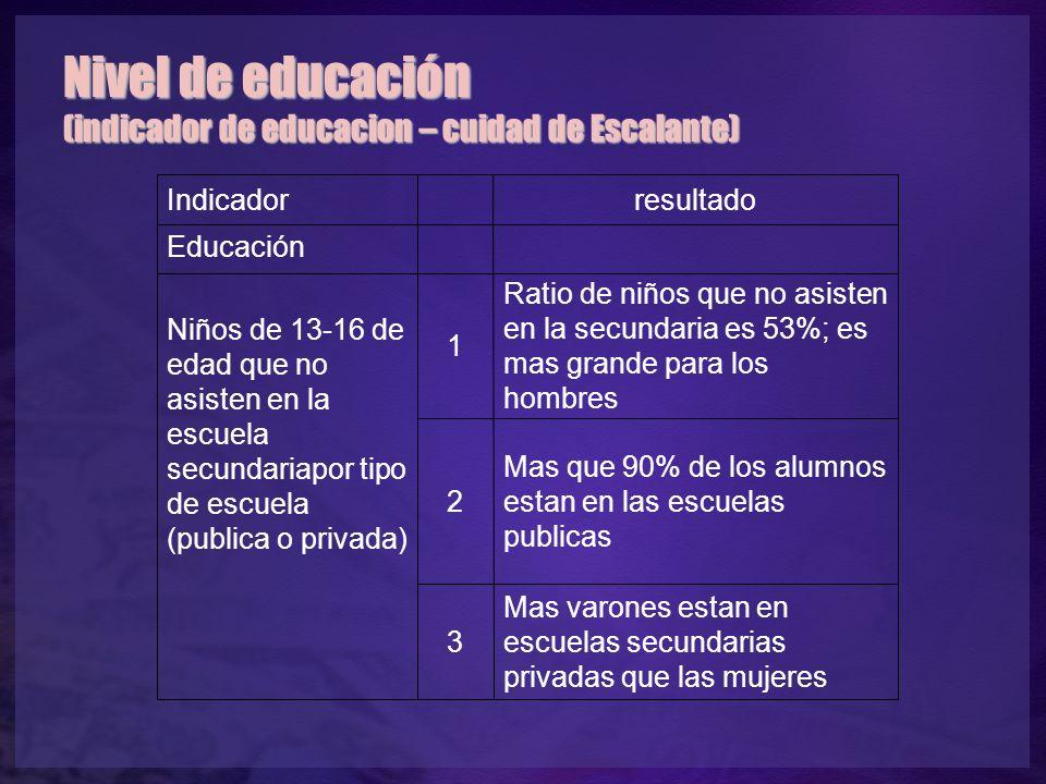 Nivel de educación (indicador de educacion – cuidad de Escalante) Indicador resultado Educación Niños de 13-16 de edad que no asisten en la escuela se