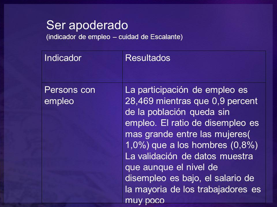 Ser apoderado (indicador de empleo – cuidad de Escalante) IndicadorResultados Persons con empleo La participación de empleo es 28,469 mientras que 0,9