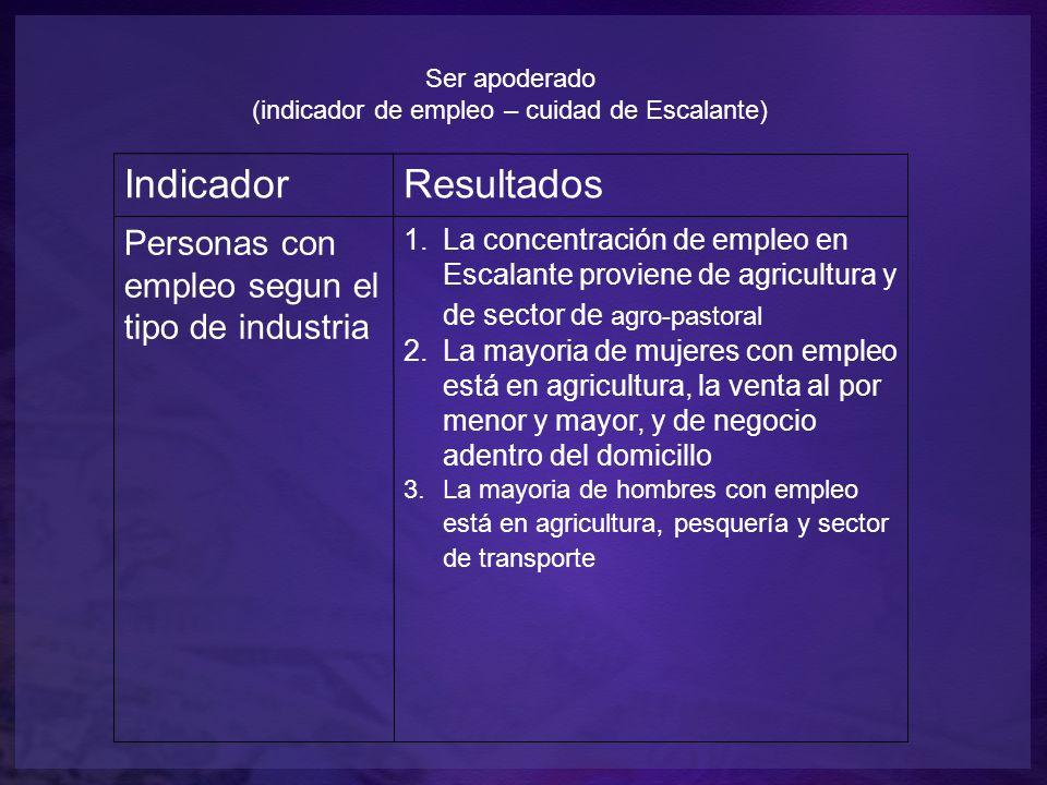 Ser apoderado (indicador de empleo – cuidad de Escalante) IndicadorResultados Personas con empleo segun el tipo de industria 1.La concentración de emp