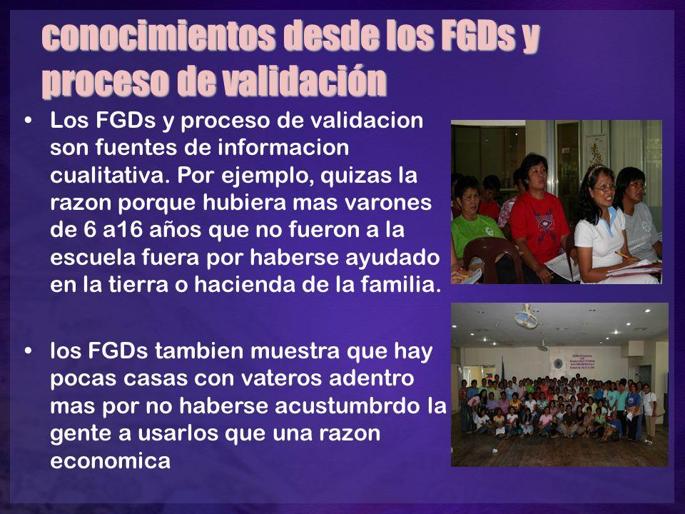 conocimientos desde los FGDs y proceso de validación Los FGDs y proceso de validacion son fuentes de informacion cualitativa. Por ejemplo, quizas la r