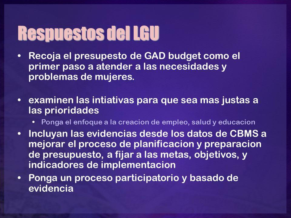 Respuestos del LGU Recoja el presupesto de GAD budget como el primer paso a atender a las necesidades y problemas de mujeres. examinen las intiativas