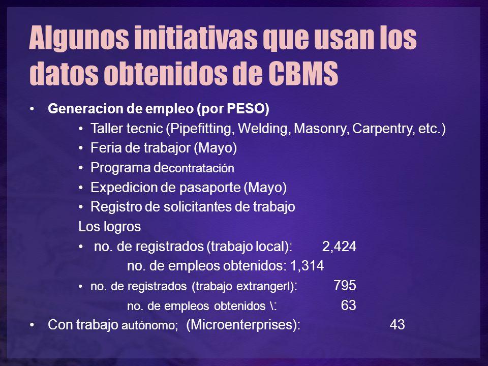 Algunos initiativas que usan los datos obtenidos de CBMS Generacion de empleo (por PESO) Taller tecnic (Pipefitting, Welding, Masonry, Carpentry, etc.) Feria de trabajor (Mayo) Programa de contratación Expedicion de pasaporte (Mayo) Registro de solicitantes de trabajo Los logros no.