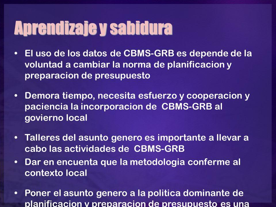 Aprendizaje y sabidura El uso de los datos de CBMS-GRB es depende de la voluntad a cambiar la norma de planificacion y preparacion de presupuesto Demora tiempo, necesita esfuerzo y cooperacion y paciencia la incorporacion de CBMS-GRB al govierno local Talleres del asunto genero es importante a llevar a cabo las actividades de CBMS-GRB Dar en encuenta que la metodologia conferme al contexto local Poner el asunto genero a la politica dominante de planificacion y preparacion de presupuesto es una estrategia eficaz
