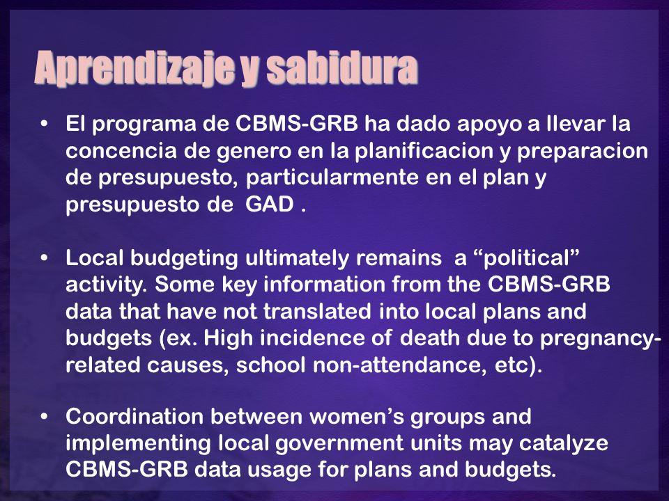 Aprendizaje y sabidura El programa de CBMS-GRB ha dado apoyo a llevar la concencia de genero en la planificacion y preparacion de presupuesto, particularmente en el plan y presupuesto de GAD.