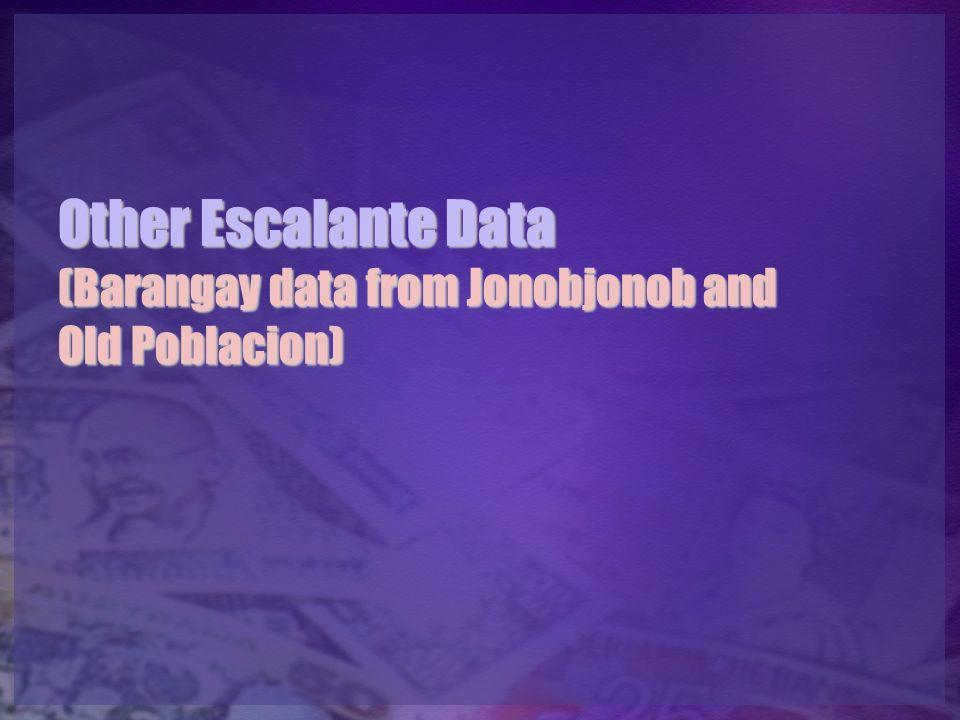 Other Escalante Data (Barangay data from Jonobjonob and Old Poblacion)