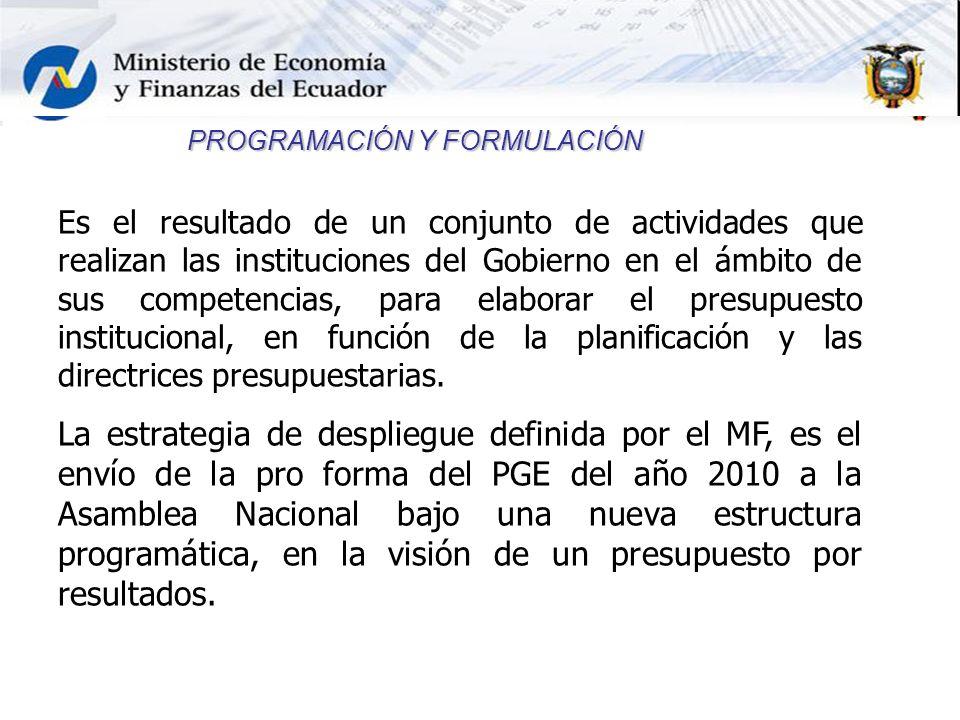 PROGRAMACIÓN Y FORMULACIÓN Es el resultado de un conjunto de actividades que realizan las instituciones del Gobierno en el ámbito de sus competencias,