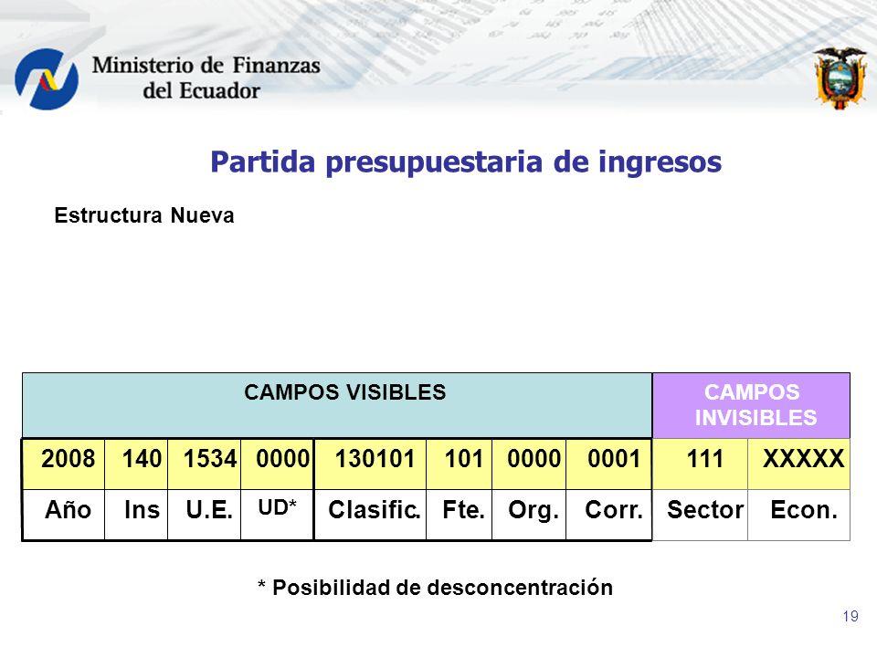 19 Partida presupuestaria de ingresos CAMPOS VISIBLESCAMPOS INVISIBLES UDU.E.EntAño 000015341402008 UD* U.E.InsAño 000015341402008 Corr.Org.Fte.Clasif