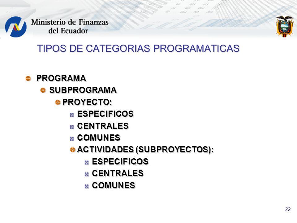 22 TIPOS DE CATEGORIAS PROGRAMATICAS PROGRAMASUBPROGRAMAPROYECTO:ESPECIFICOSCENTRALESCOMUNES ACTIVIDADES (SUBPROYECTOS): ESPECIFICOSCENTRALESCOMUNES