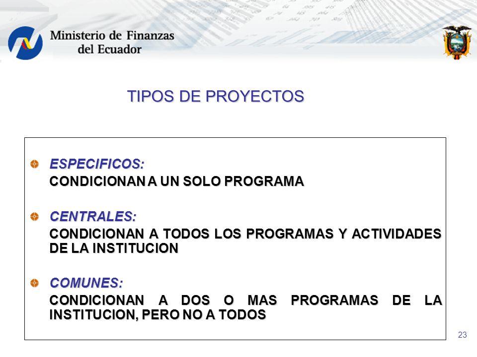 23 TIPOS DE PROYECTOS ESPECIFICOS: CONDICIONAN A UN SOLO PROGRAMA CENTRALES: CONDICIONAN A TODOS LOS PROGRAMAS Y ACTIVIDADES DE LA INSTITUCION COMUNES
