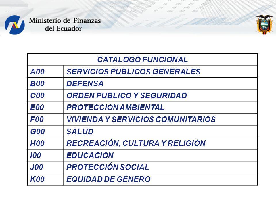 CATALOGO FUNCIONAL A00SERVICIOS PUBLICOS GENERALES B00DEFENSA C00ORDEN PUBLICO Y SEGURIDAD E00PROTECCION AMBIENTAL F00VIVIENDA Y SERVICIOS COMUNITARIO