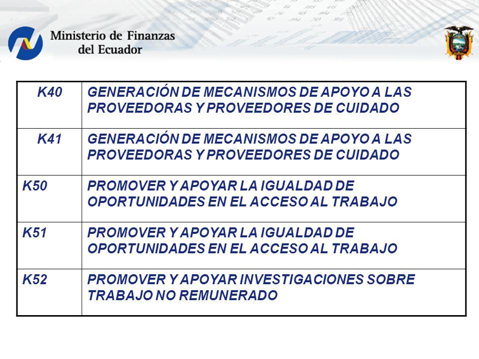 K40GENERACIÓN DE MECANISMOS DE APOYO A LAS PROVEEDORAS Y PROVEEDORES DE CUIDADO K41GENERACIÓN DE MECANISMOS DE APOYO A LAS PROVEEDORAS Y PROVEEDORES D