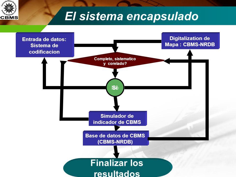 El sistema encapsulado Completo, sistematico y corelado? No Entrada de datos: Sistema de codificacion Si Simulador de indicador de CBMS Digitalization