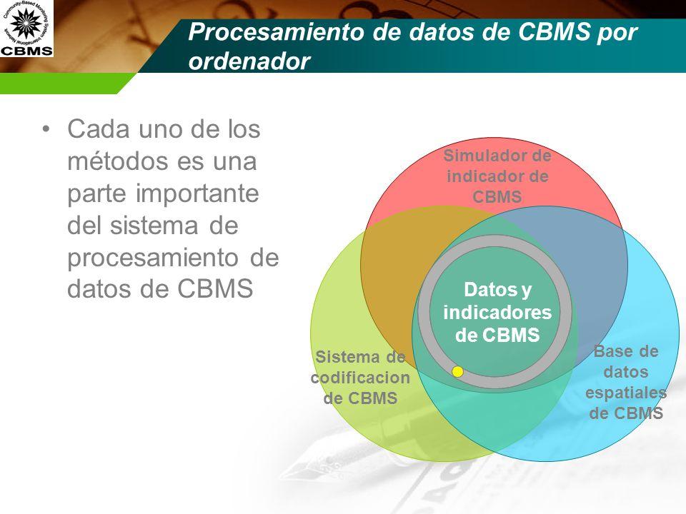 Procesamiento de datos de CBMS por ordenador Cada uno de los métodos es una parte importante del sistema de procesamiento de datos de CBMS Simulador d
