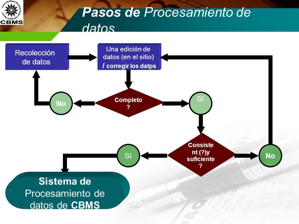 Pasos de Procesamiento de datos Recolección de datos Una edición de datos (en el sitio) / corregir los datps Consiste nt (?)y suficiente ? Sí No Compl