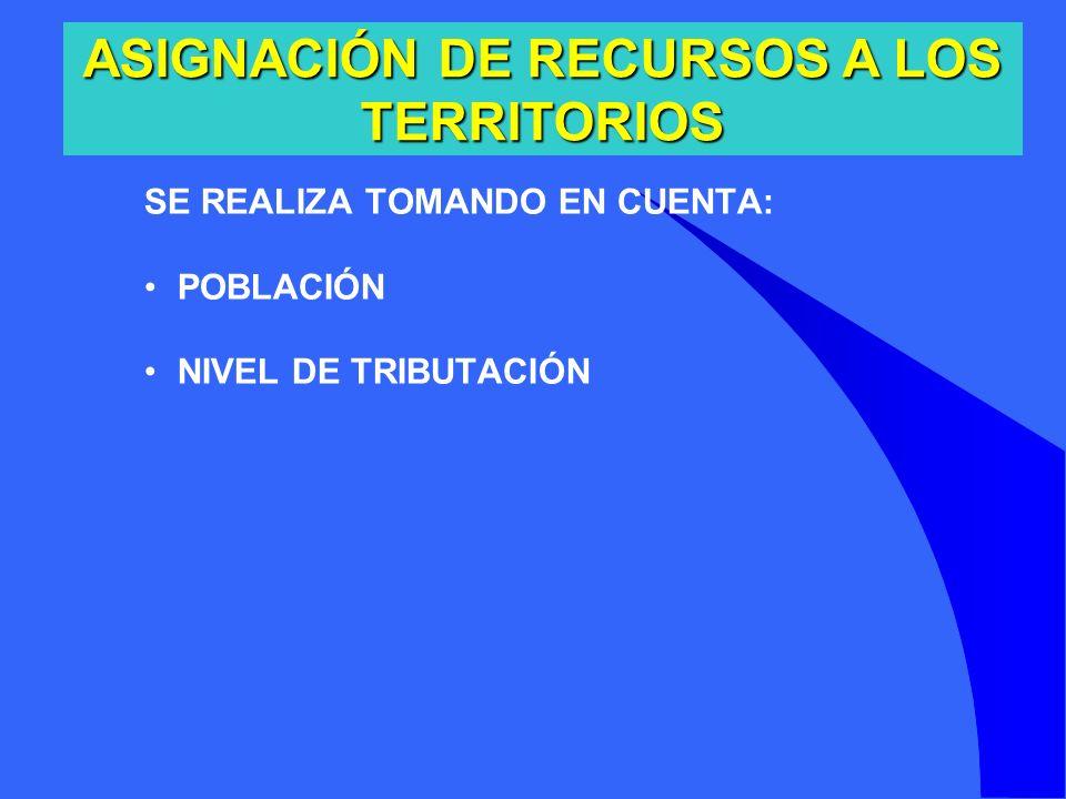 SE REALIZA TOMANDO EN CUENTA: POBLACIÓN NIVEL DE TRIBUTACIÓN ASIGNACIÓN DE RECURSOS A LOS TERRITORIOS