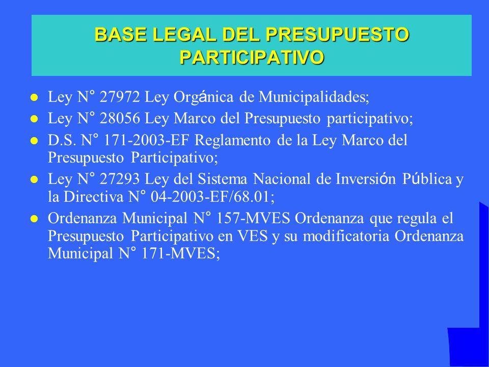 BASE LEGAL DEL PRESUPUESTO PARTICIPATIVO Ley N° 27972 Ley Org á nica de Municipalidades; l Ley N° 28056 Ley Marco del Presupuesto participativo; l D.S